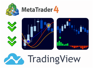 Convert MT4 EA or Indicator to TradingView (Pine Script)