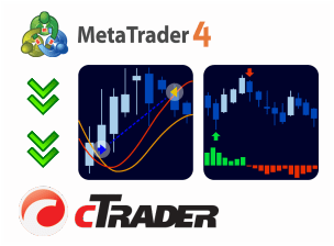 Convert MT4 EA or Indicator to cTrader