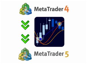 Convert MT4 Expert Advisor to MT5