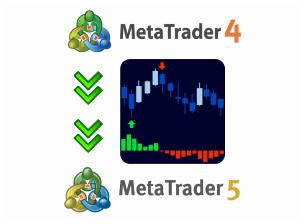 Convert MT4 Indicator to MT5