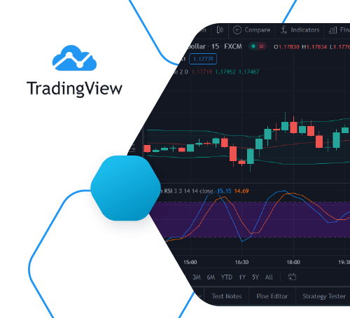 TradingView Programmers FOR YOUR PROJECT