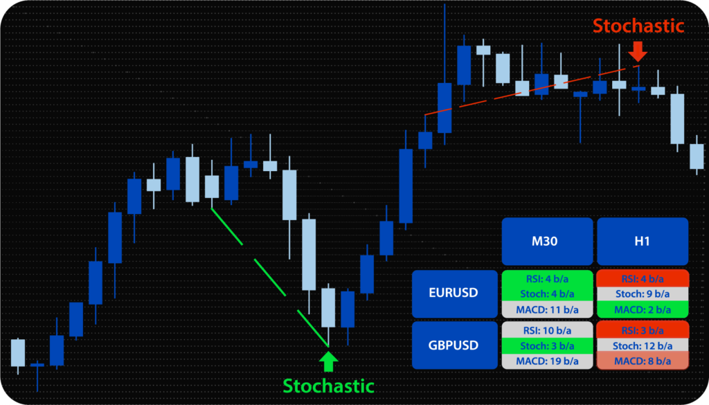 mt4 divergence indicator