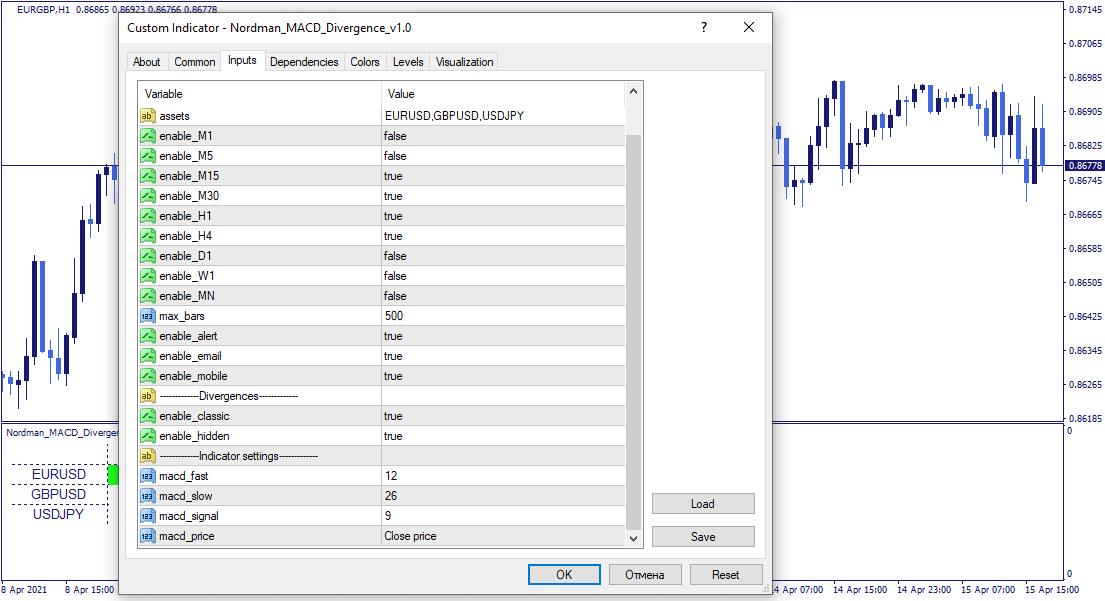MACD Divergence indicator input parametr