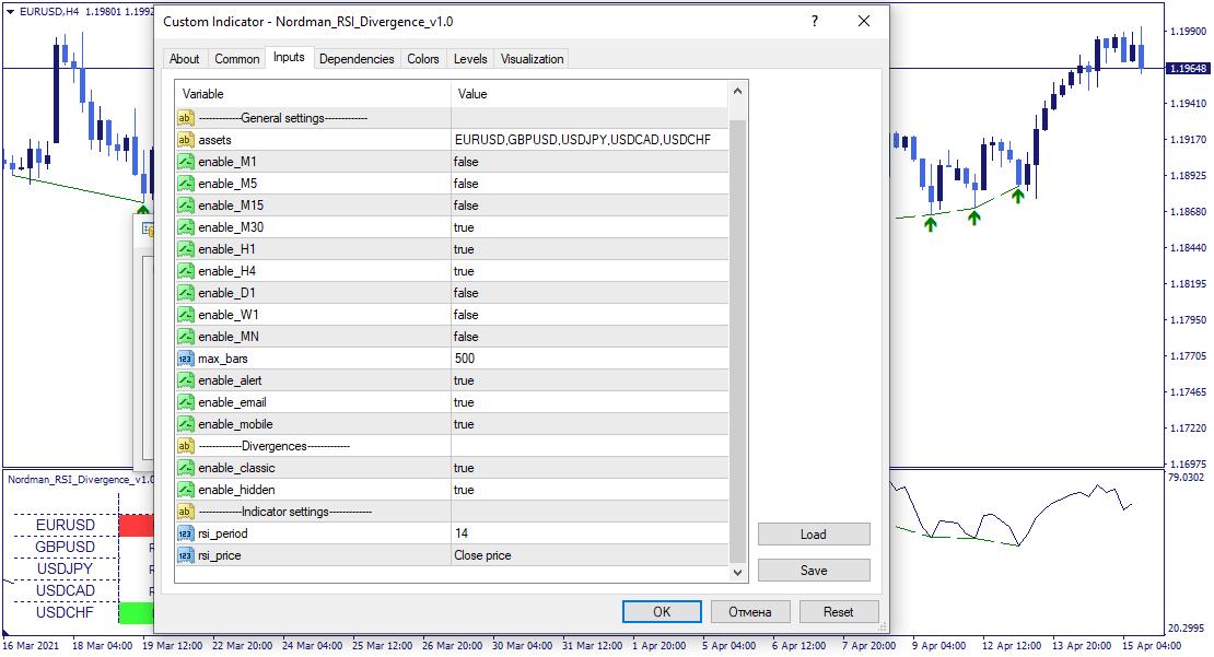 RSI Divergence indicator mt4 input parametr