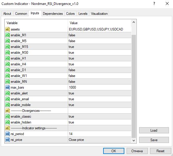 RSI Divergence indicator input parametrs